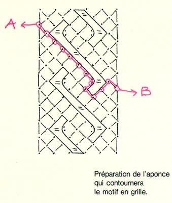 Prépararation